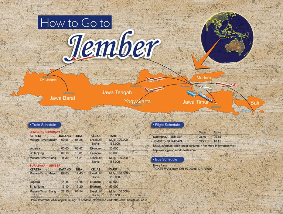 How to Go to Jember